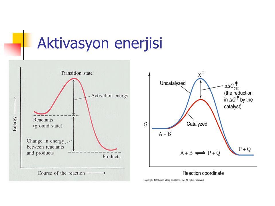 Aktivasyon enerjisi