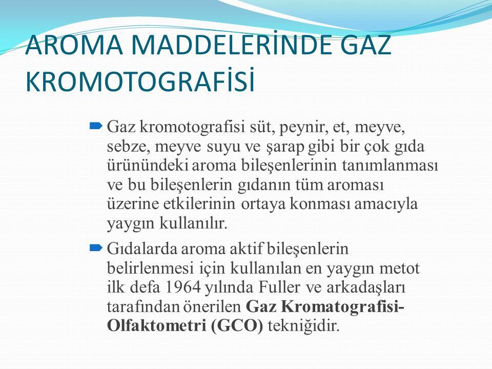 AROMA MADDELERİNDE GAZ KROMOTOGRAFİSİ