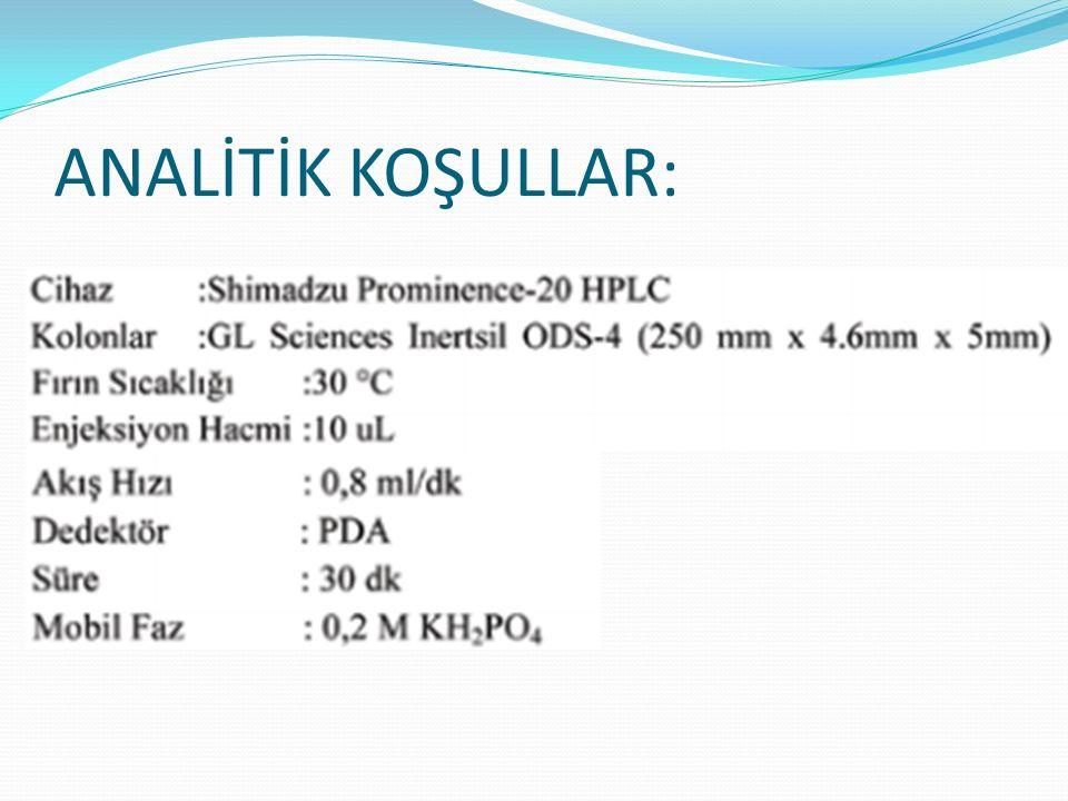 ANALİTİK KOŞULLAR: KH2PO4: Potasyum dihidrojen fosfat