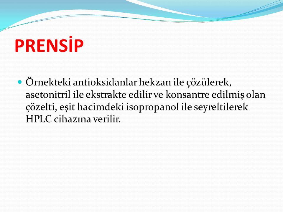 PRENSİP