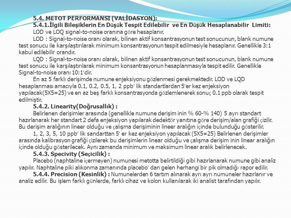 5.4. METOT PERFORMANSI (VALİDASYON):
