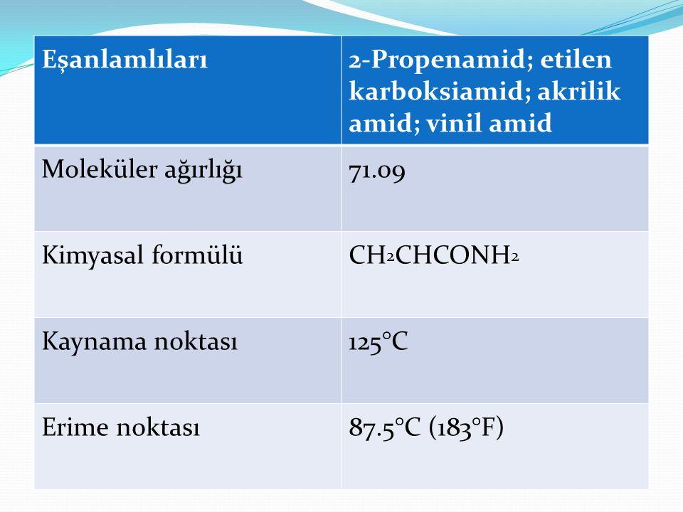 Eşanlamlıları 2-Propenamid; etilen karboksiamid; akrilik amid; vinil amid. Moleküler ağırlığı. 71.09.