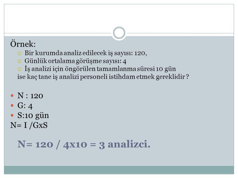 N= 120 / 4x10 = 3 analizci. Örnek: N : 120 G: 4 S:10 gün N= I /GxS