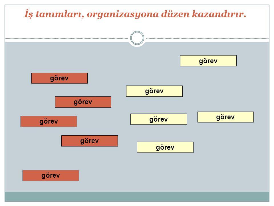 İş tanımları, organizasyona düzen kazandırır.