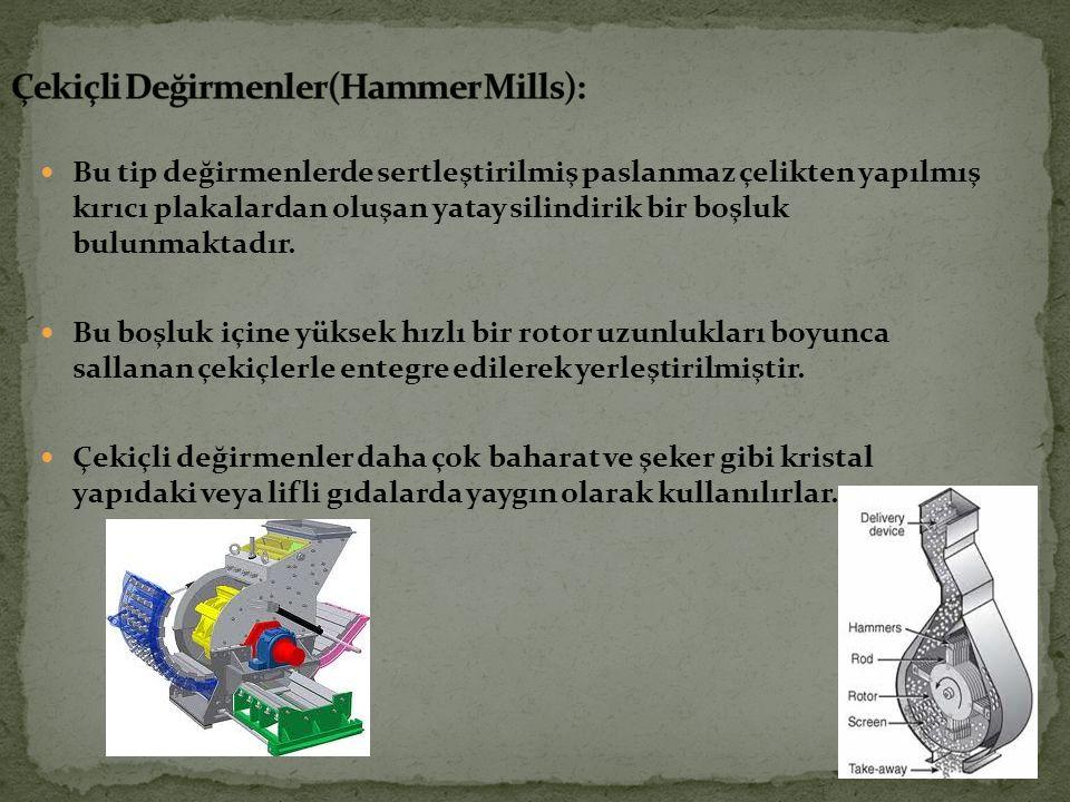 Çekiçli Değirmenler(Hammer Mills):