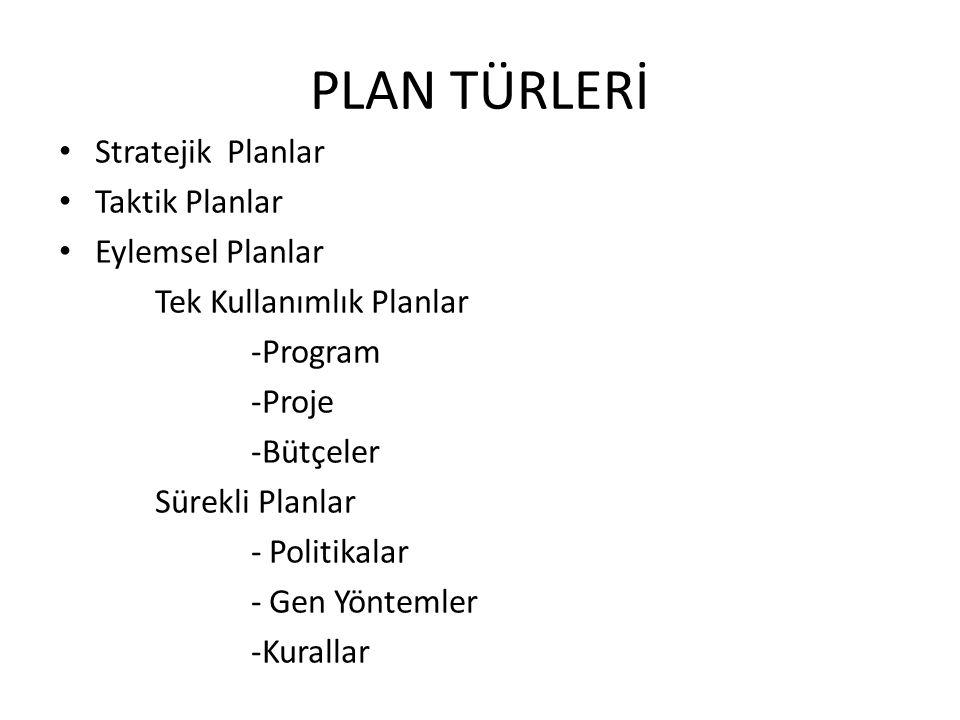 PLAN TÜRLERİ Stratejik Planlar Taktik Planlar Eylemsel Planlar