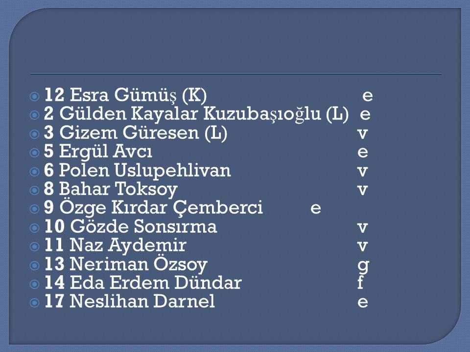 12 Esra Gümüş (K) e 2 Gülden Kayalar Kuzubaşıoğlu (L) e. 3 Gizem Güresen (L) v. 5 Ergül Avcı e.