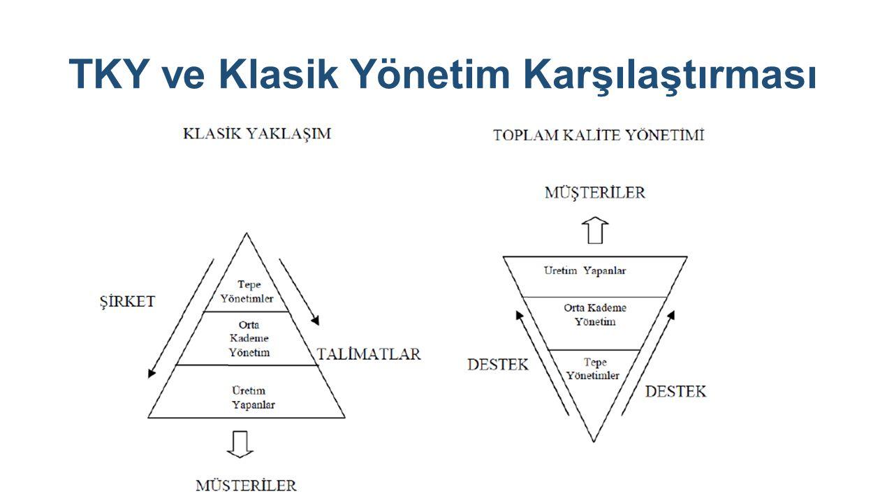TKY ve Klasik Yönetim Karşılaştırması