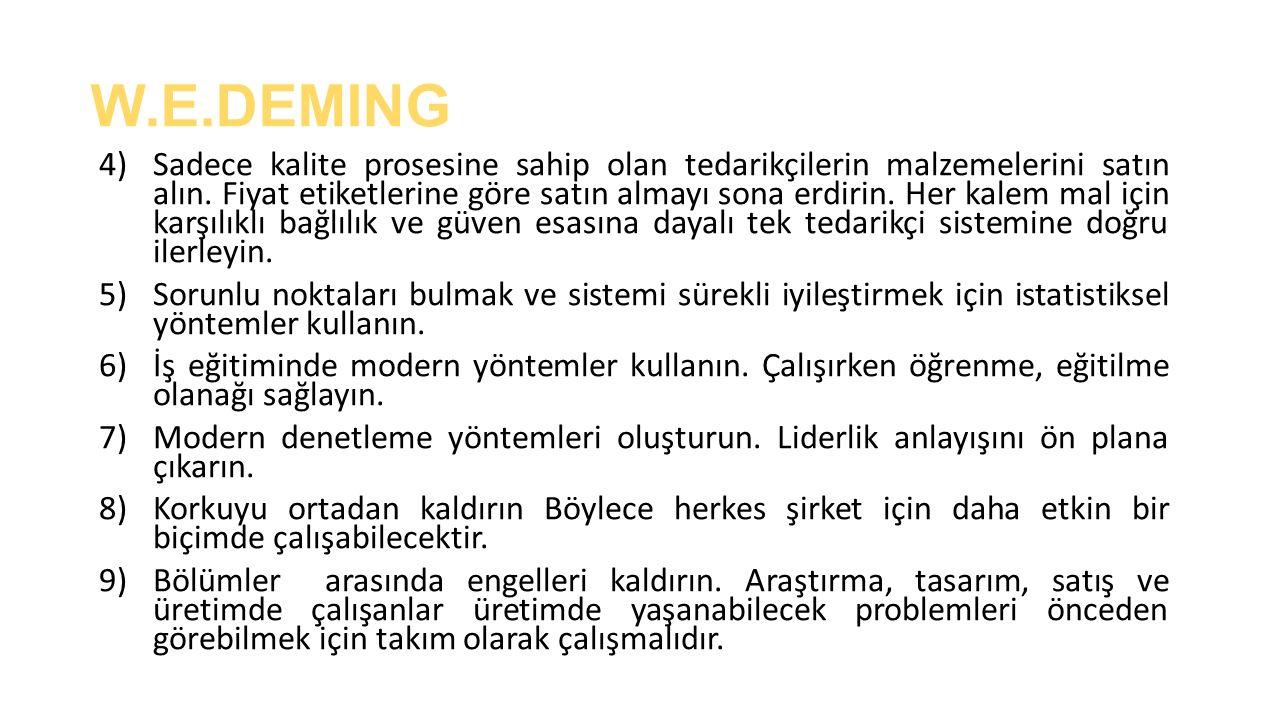W.E.DEMING
