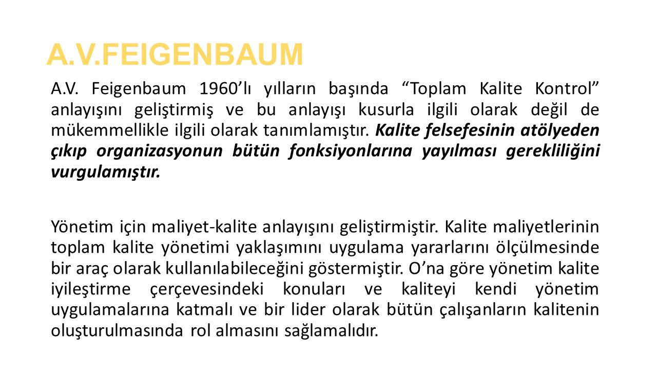 A.V.FEIGENBAUM