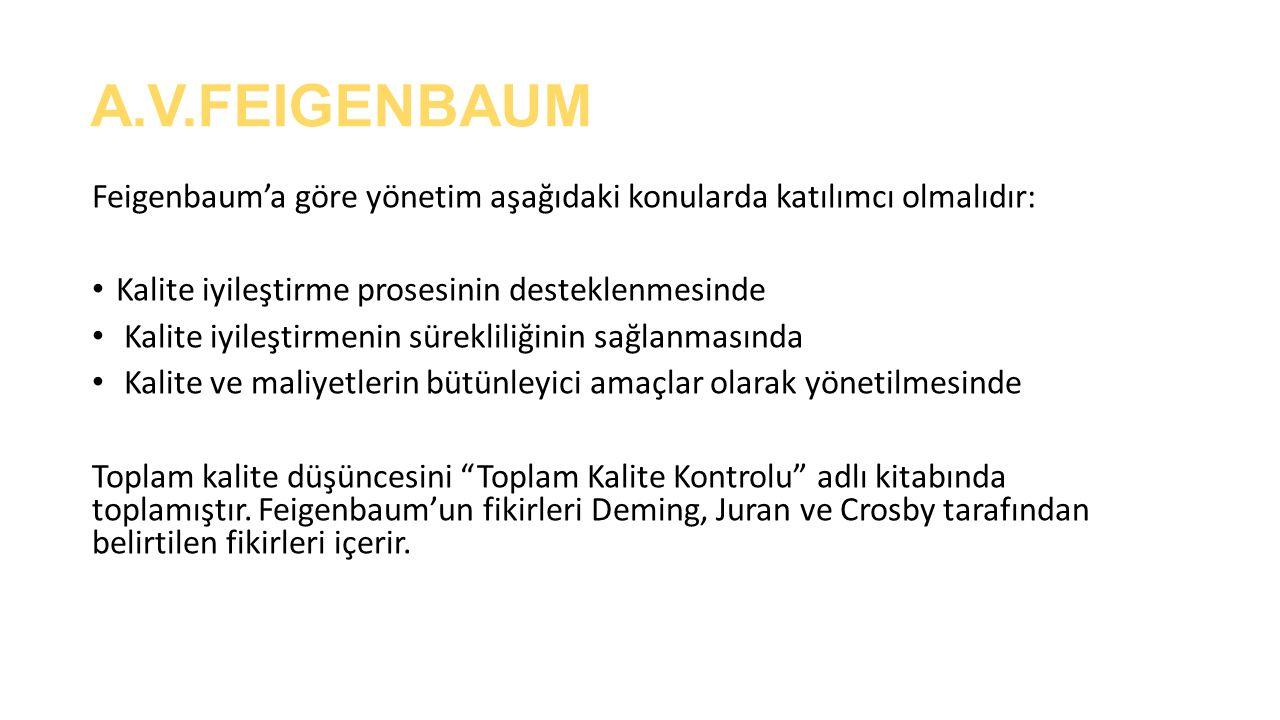 A.V.FEIGENBAUM Feigenbaum'a göre yönetim aşağıdaki konularda katılımcı olmalıdır: Kalite iyileştirme prosesinin desteklenmesinde.