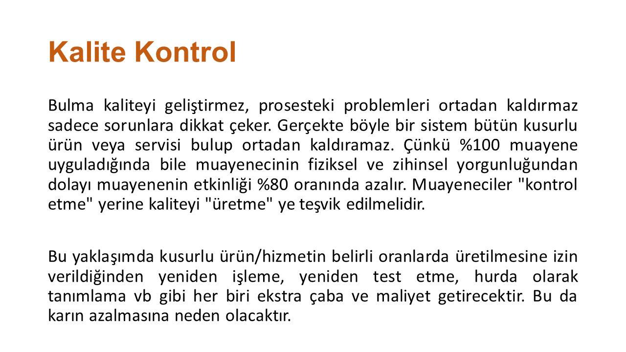 Kalite Kontrol