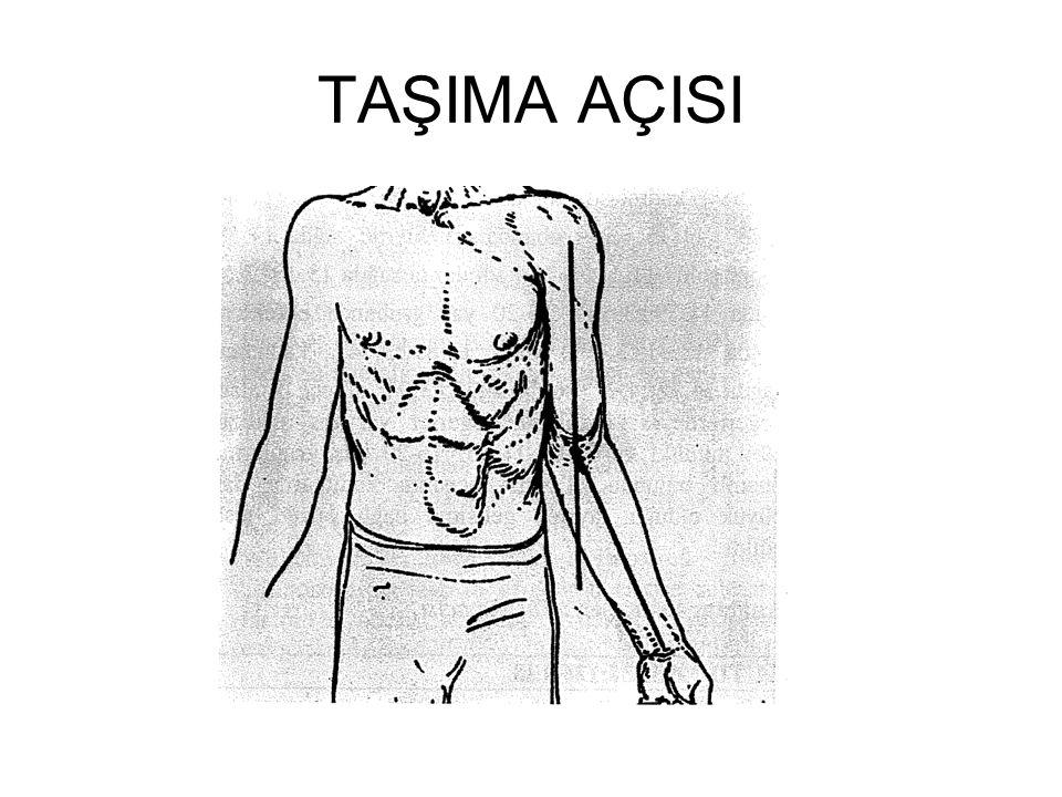 TAŞIMA AÇISI