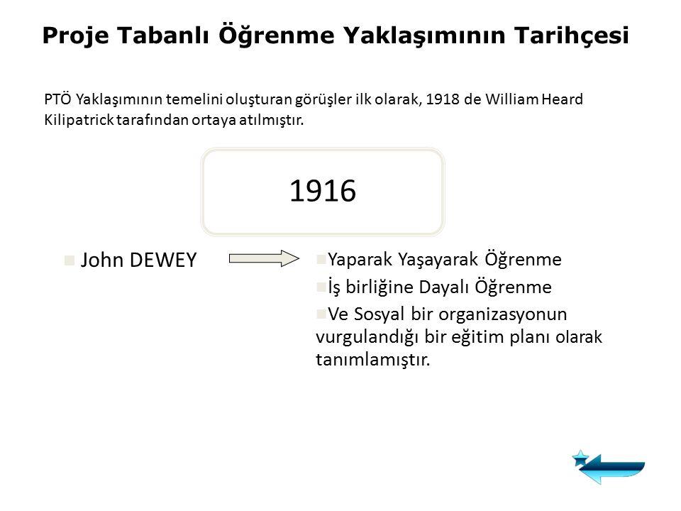 1916 Proje Tabanlı Öğrenme Yaklaşımının Tarihçesi John DEWEY