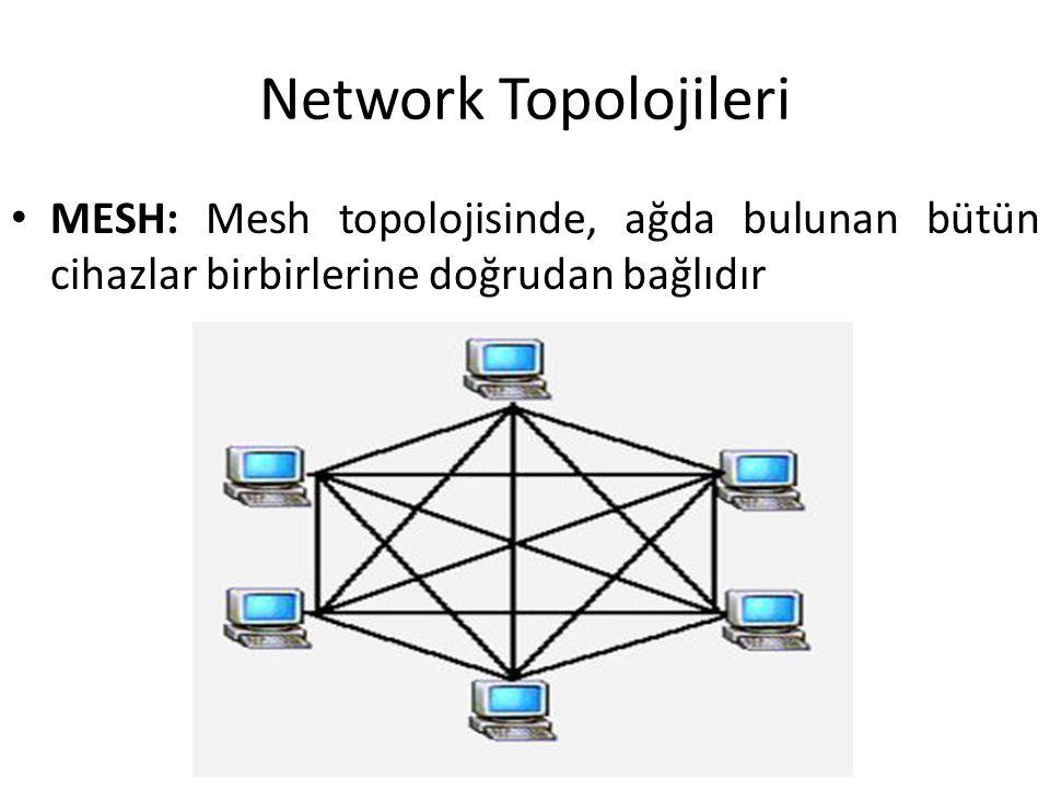 Network Topolojileri MESH: Mesh topolojisinde, ağda bulunan bütün cihazlar birbirlerine doğrudan bağlıdır.