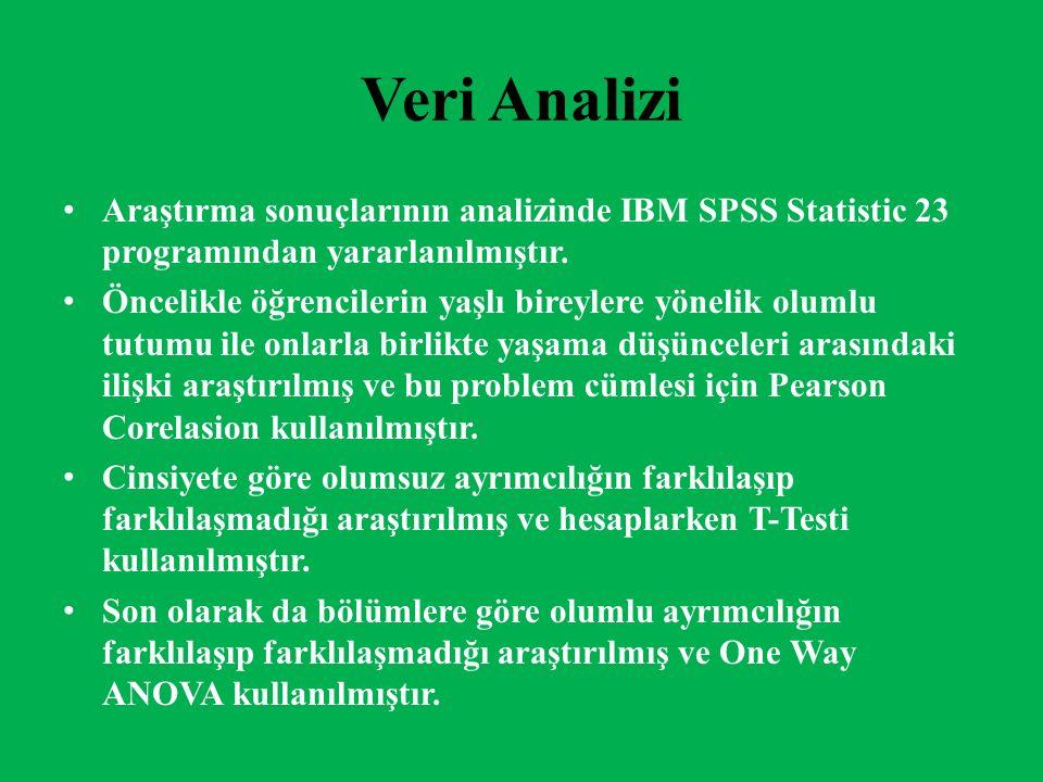 Veri Analizi Araştırma sonuçlarının analizinde IBM SPSS Statistic 23 programından yararlanılmıştır.