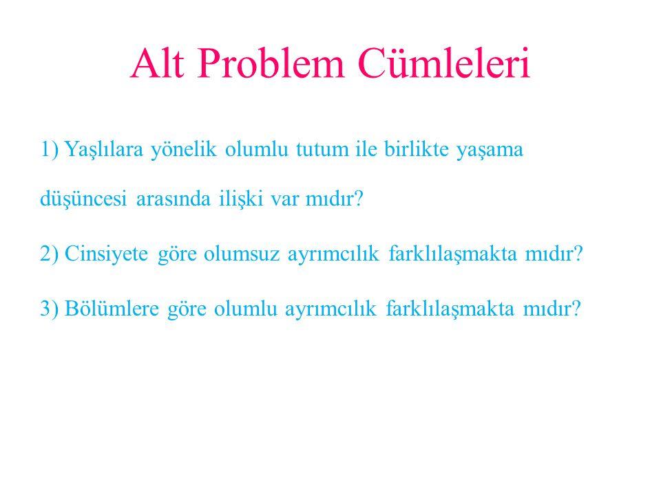 Alt Problem Cümleleri 1) Yaşlılara yönelik olumlu tutum ile birlikte yaşama düşüncesi arasında ilişki var mıdır