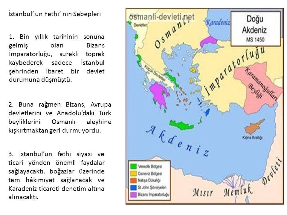 İstanbul' un Fethi' nin Sebepleri
