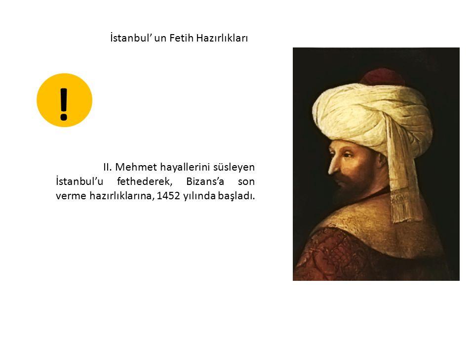 İstanbul' un Fetih Hazırlıkları