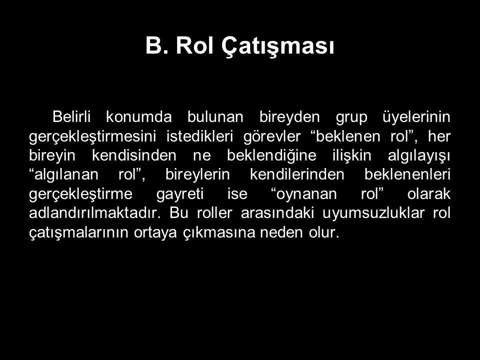 B. Rol Çatışması