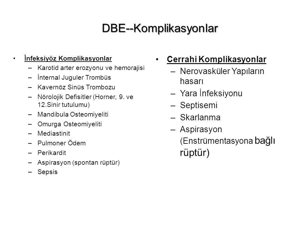 DBE--Komplikasyonlar