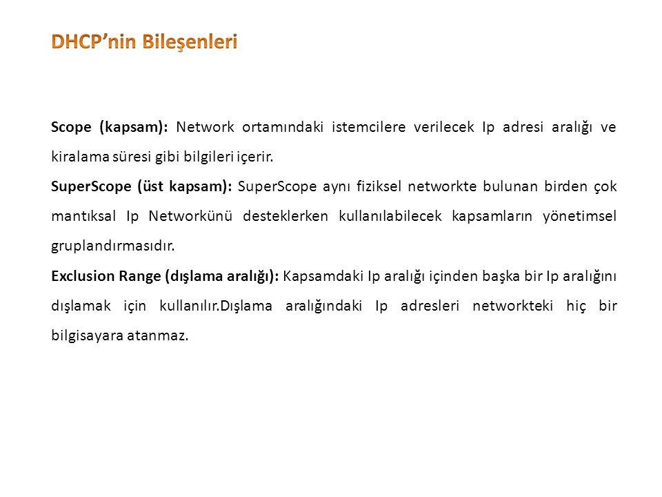 DHCP'nin Bileşenleri Scope (kapsam): Network ortamındaki istemcilere verilecek Ip adresi aralığı ve kiralama süresi gibi bilgileri içerir.