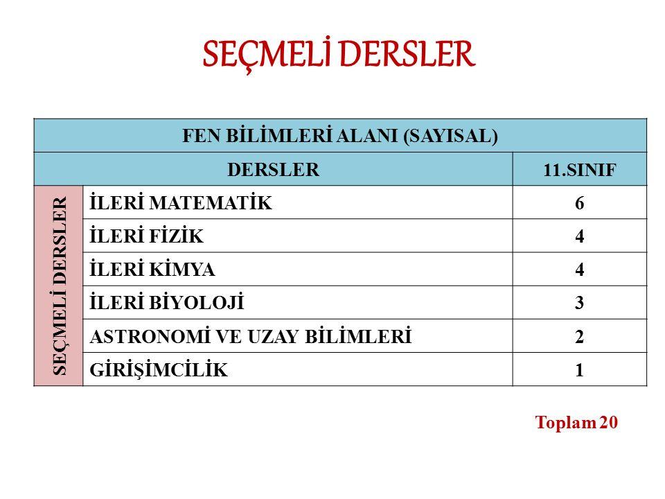FEN BİLİMLERİ ALANI (SAYISAL)