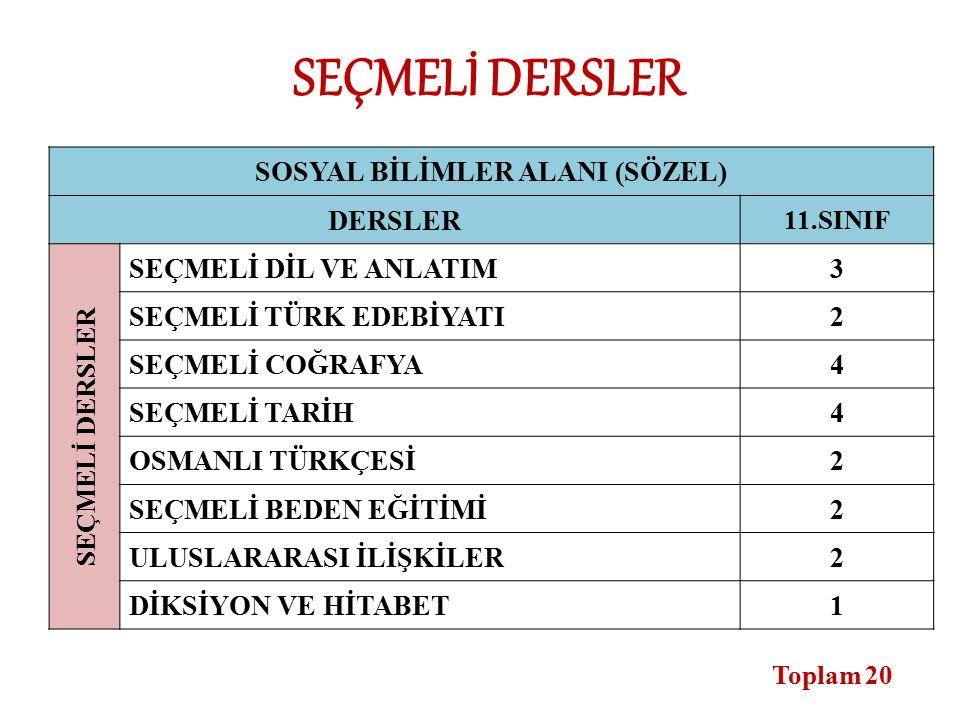 SOSYAL BİLİMLER ALANI (SÖZEL)