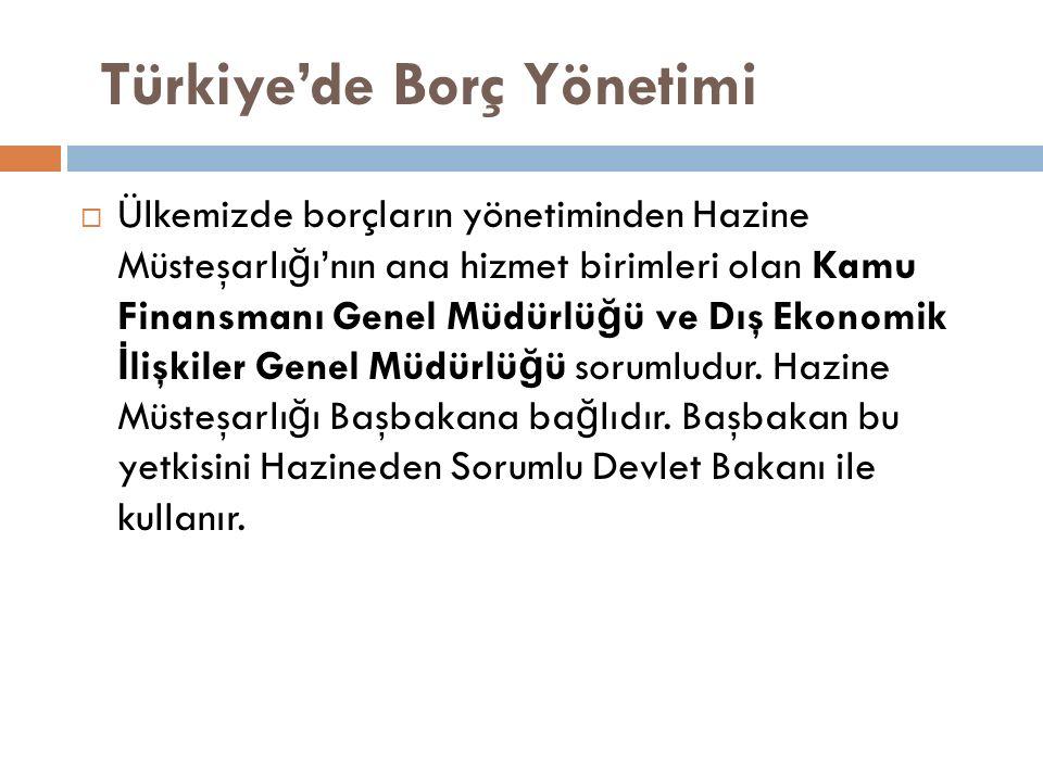 Türkiye'de Borç Yönetimi