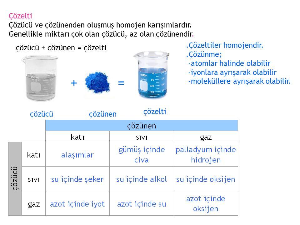 + = Çözelti Çözücü ve çözünenden oluşmuş homojen karışımlardır.