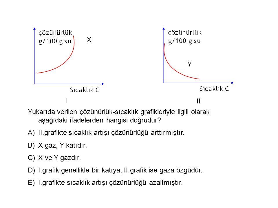 I II. Yukarıda verilen çözünürlük-sıcaklık grafikleriyle ilgili olarak aşağıdaki ifadelerden hangisi doğrudur