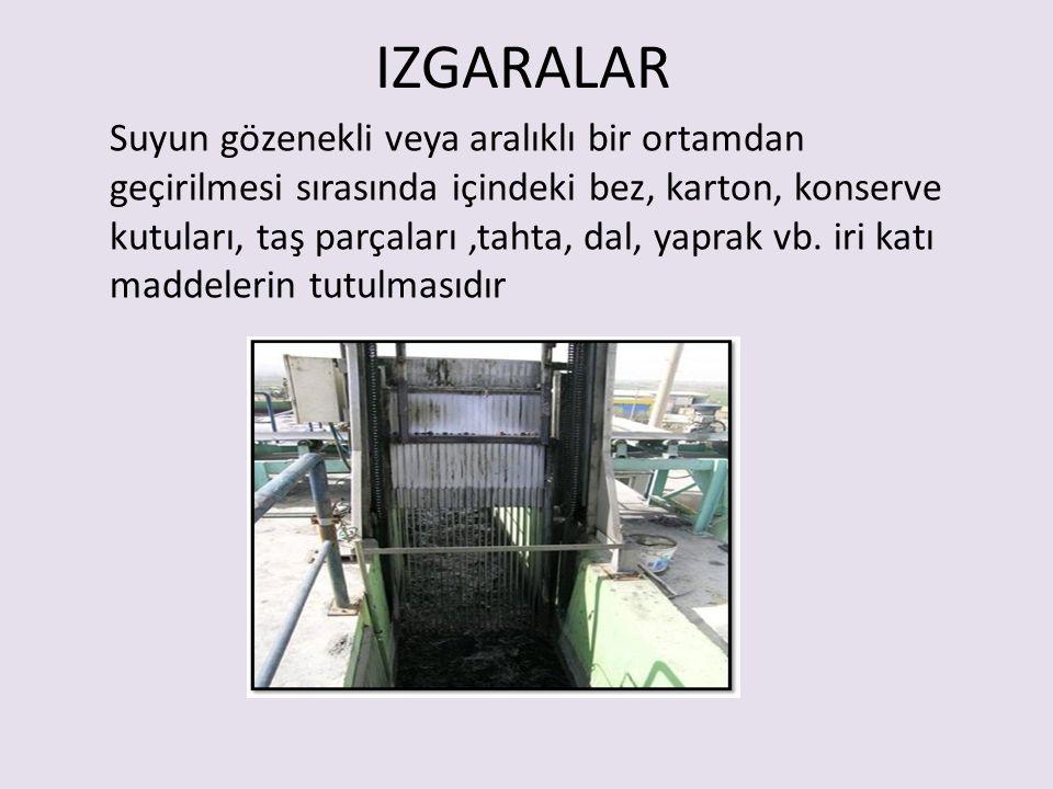 IZGARALAR