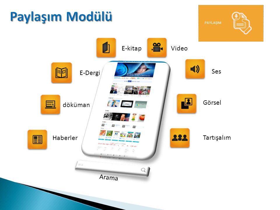 Paylaşım Modülü E-kitap Video E-Dergi Ses Görsel döküman Haberler