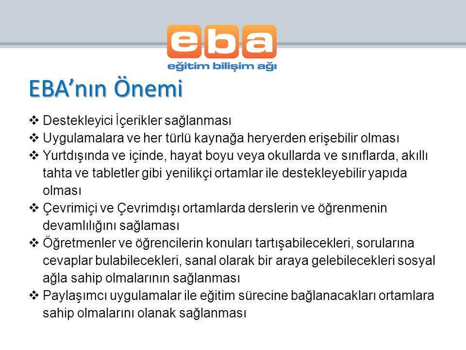 EBA'nın Önemi Destekleyici İçerikler sağlanması