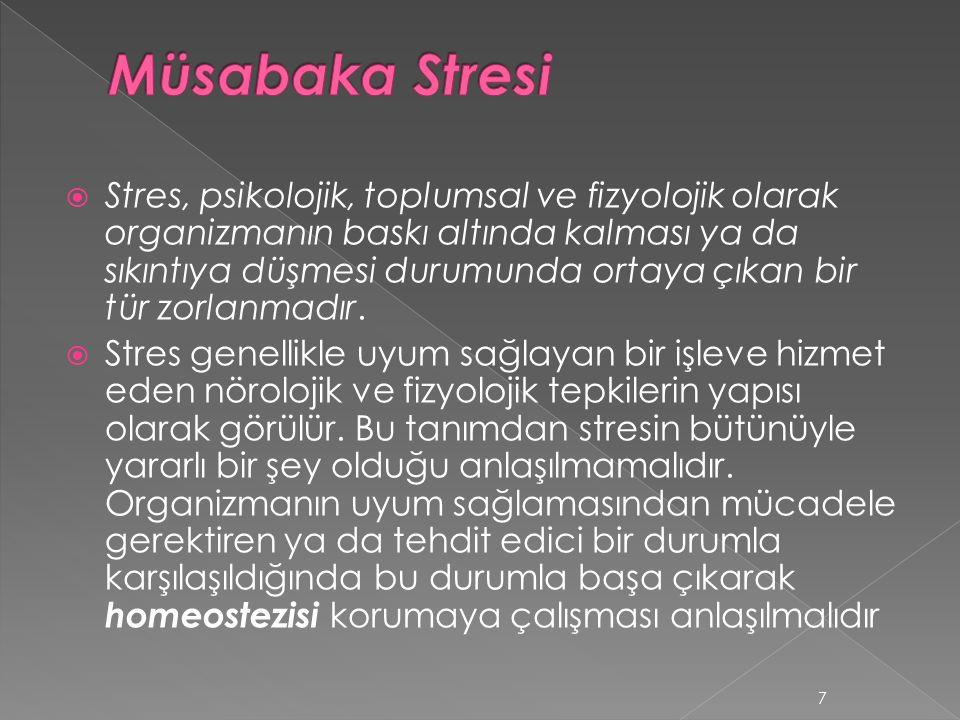 Müsabaka Stresi
