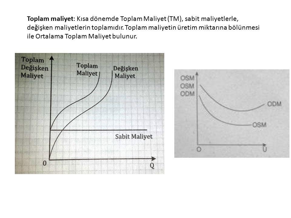 Toplam maliyet: Kısa dönemde Toplam Maliyet (TM), sabit maliyetlerle, değişken maliyetlerin toplamıdır.