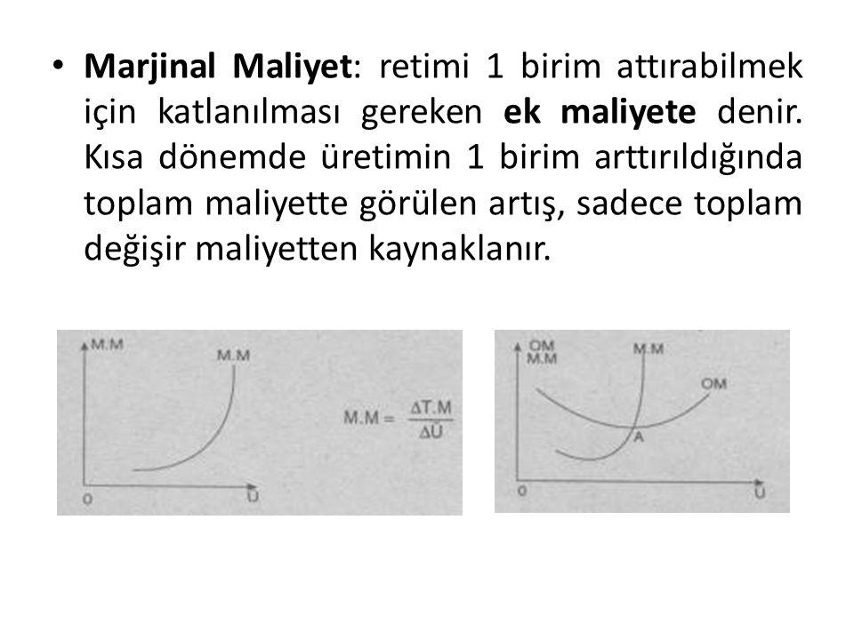 Marjinal Maliyet: retimi 1 birim attırabilmek için katlanılması gereken ek maliyete denir.