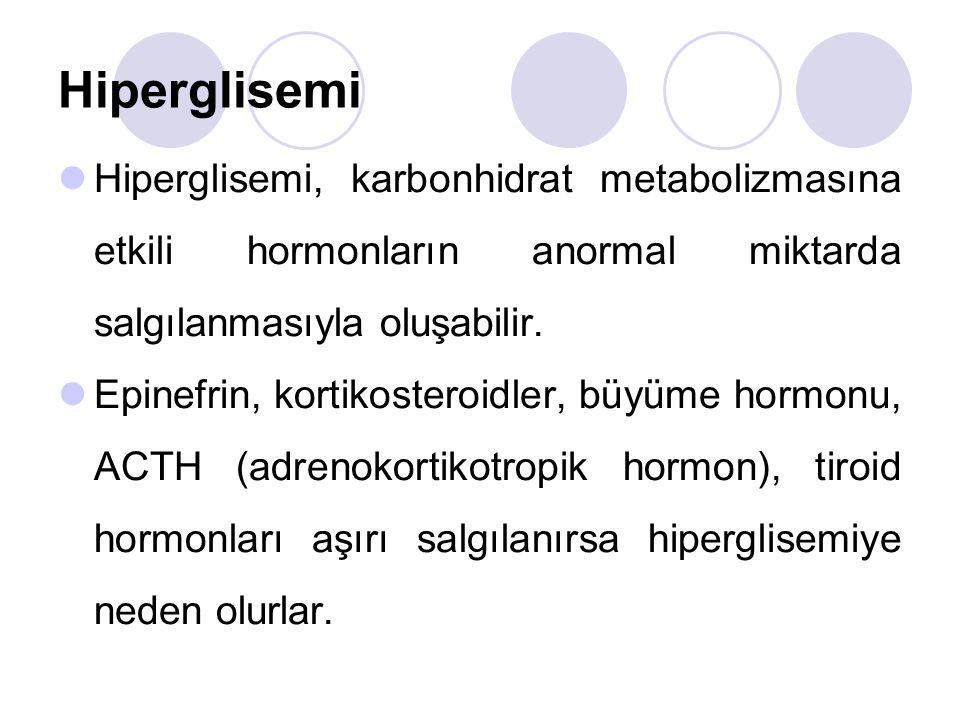 Hiperglisemi Hiperglisemi, karbonhidrat metabolizmasına etkili hormonların anormal miktarda salgılanmasıyla oluşabilir.