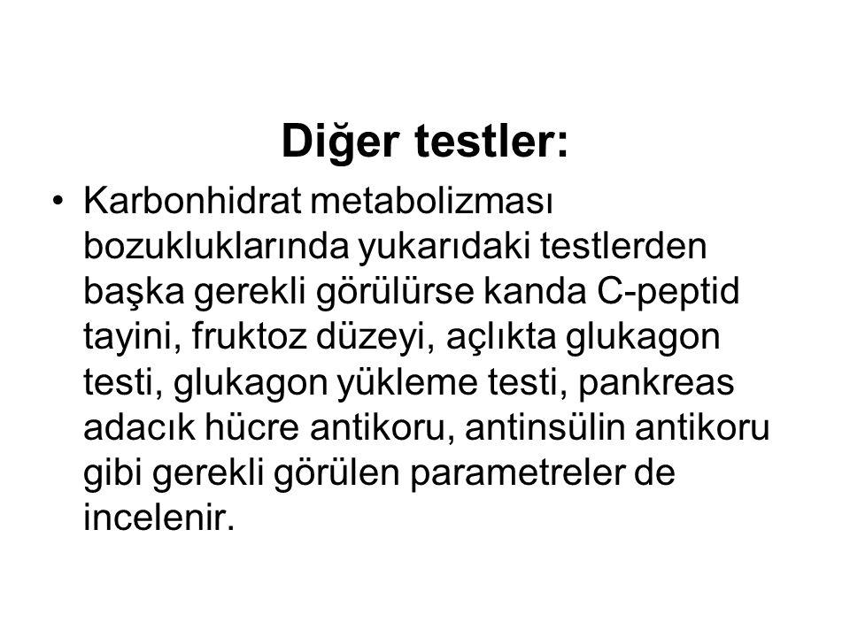 Diğer testler: