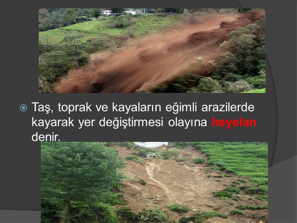 Taş, toprak ve kayaların eğimli arazilerde kayarak yer değiştirmesi olayına heyelan denir.