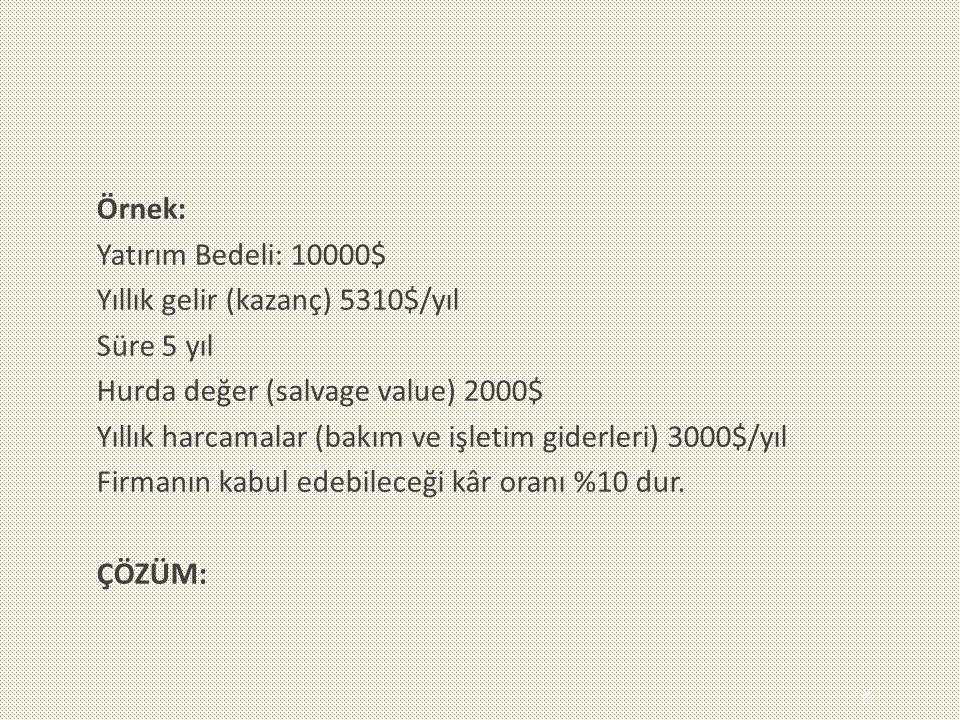 Örnek: Yatırım Bedeli: 10000$ Yıllık gelir (kazanç) 5310$/yıl. Süre 5 yıl. Hurda değer (salvage value) 2000$
