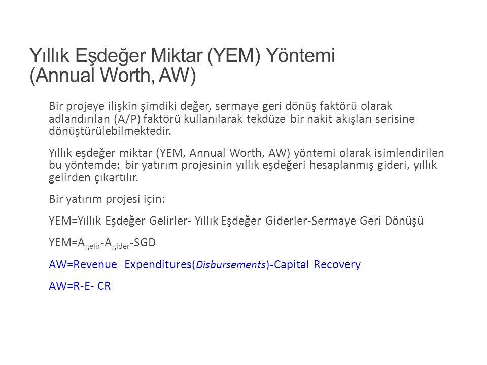 Yıllık Eşdeğer Miktar (YEM) Yöntemi (Annual Worth, AW)