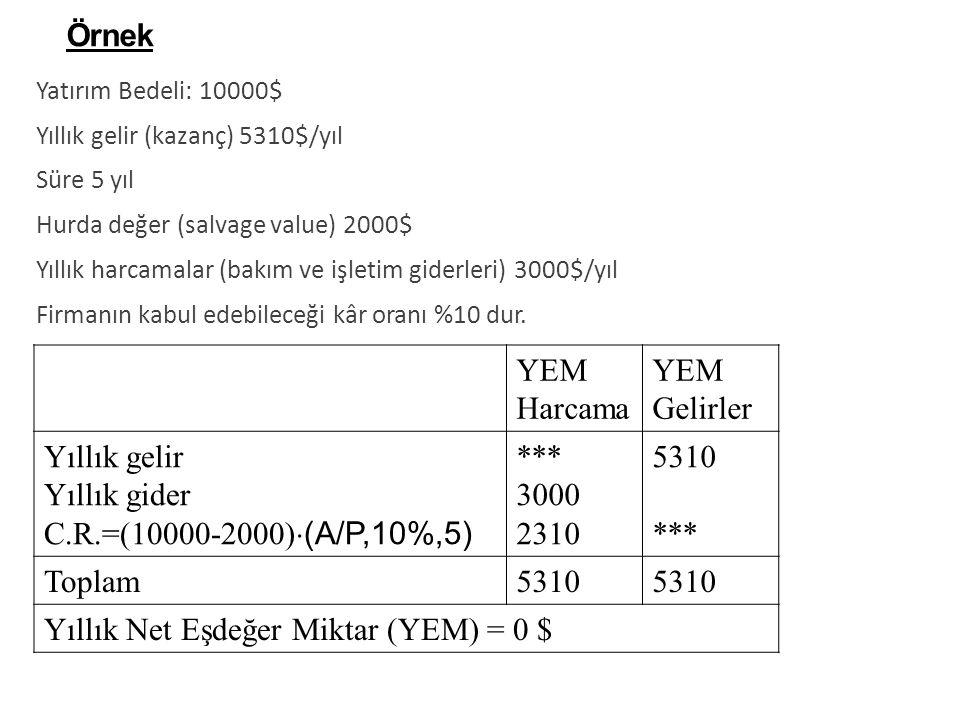 Yıllık Net Eşdeğer Miktar (YEM) = 0 $