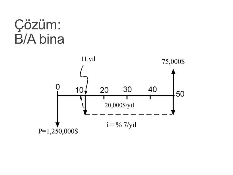 Çözüm: B/A bina