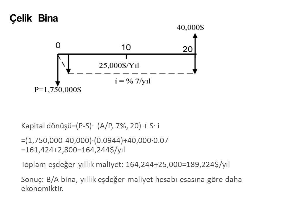 Çelik Bina Kapital dönüşü=(P-S)· (A/P, 7%, 20) + S· i