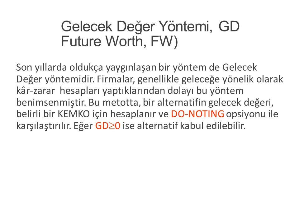 Gelecek Değer Yöntemi, GD Future Worth, FW)
