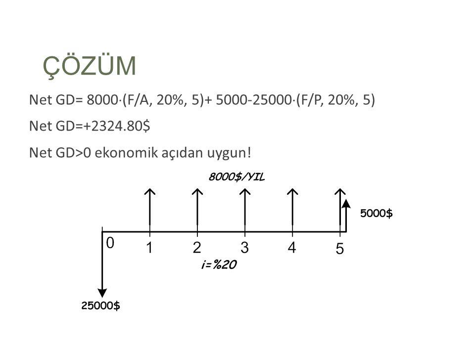ÇÖZÜM Net GD= 8000(F/A, 20%, 5)+ 5000-25000(F/P, 20%, 5)