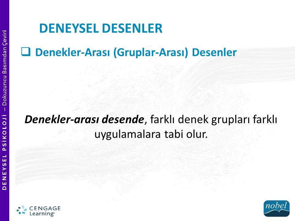 DENEYSEL DESENLER Denekler-Arası (Gruplar-Arası) Desenler