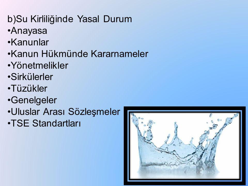b)Su Kirliliğinde Yasal Durum