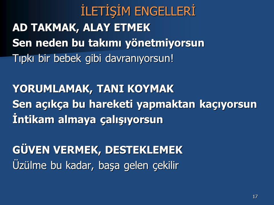 İLETİŞİM ENGELLERİ AD TAKMAK, ALAY ETMEK